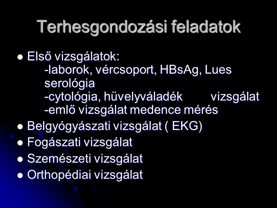 Terhesgondozási feladatok Első vizsgálatok: -laborok, vércsoport, HBsAg, Lues serológia -cytológia, hüvelyváladék vizsgálat -emlő vizsgálat medence mé
