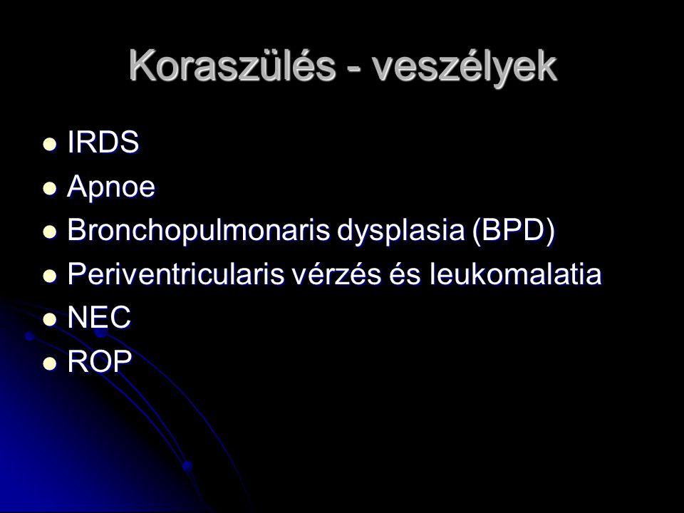 Koraszülés - veszélyek IRDS IRDS Apnoe Apnoe Bronchopulmonaris dysplasia (BPD) Bronchopulmonaris dysplasia (BPD) Periventricularis vérzés és leukomala