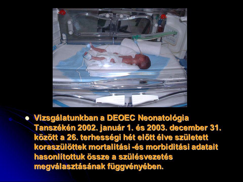 Vizsgálatunkban a DEOEC Neonatológia Tanszékén 2002. január 1. és 2003. december 31. között a 26. terhességi hét előtt élve született koraszülöttek mo
