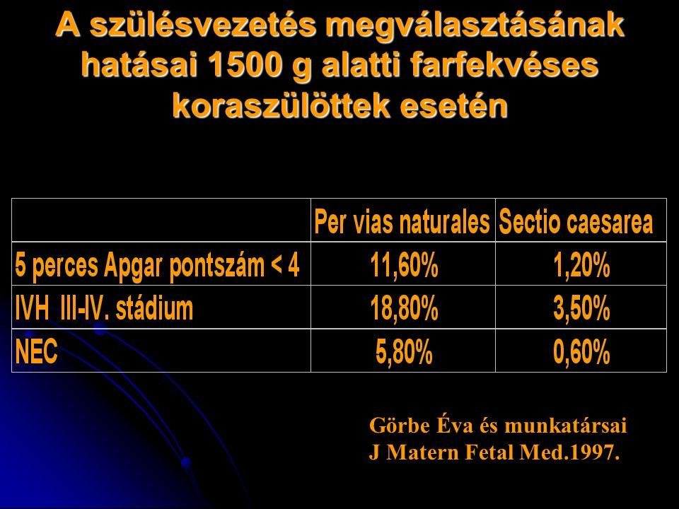 A szülésvezetés megválasztásának hatásai 1500 g alatti farfekvéses koraszülöttek esetén Görbe Éva és munkatársai J Matern Fetal Med.1997.