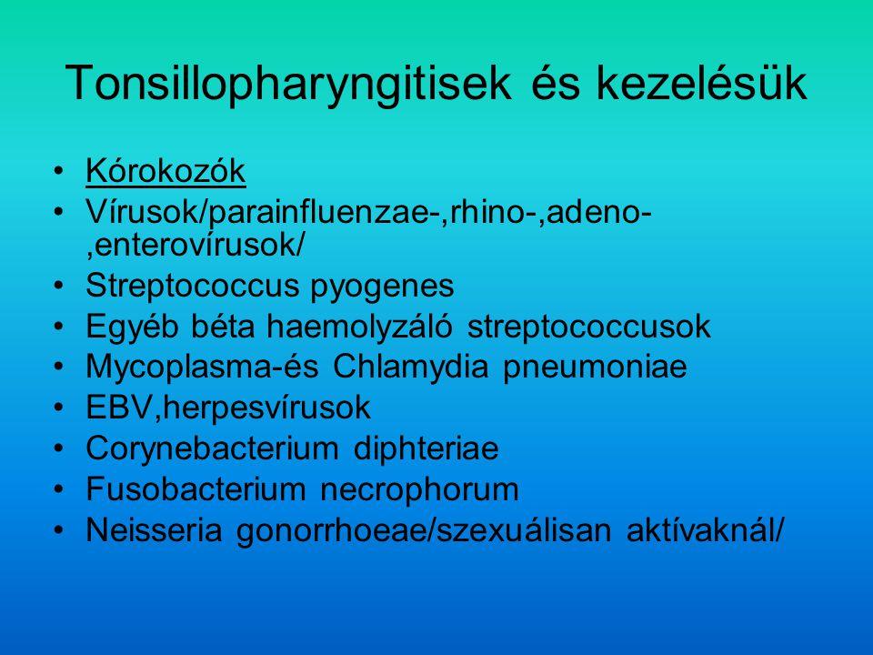 Tonsillopharyngitisek és kezelésük Kórokozók Vírusok/parainfluenzae-,rhino-,adeno-,enterovírusok/ Streptococcus pyogenes Egyéb béta haemolyzáló streptococcusok Mycoplasma-és Chlamydia pneumoniae EBV,herpesvírusok Corynebacterium diphteriae Fusobacterium necrophorum Neisseria gonorrhoeae/szexuálisan aktívaknál/
