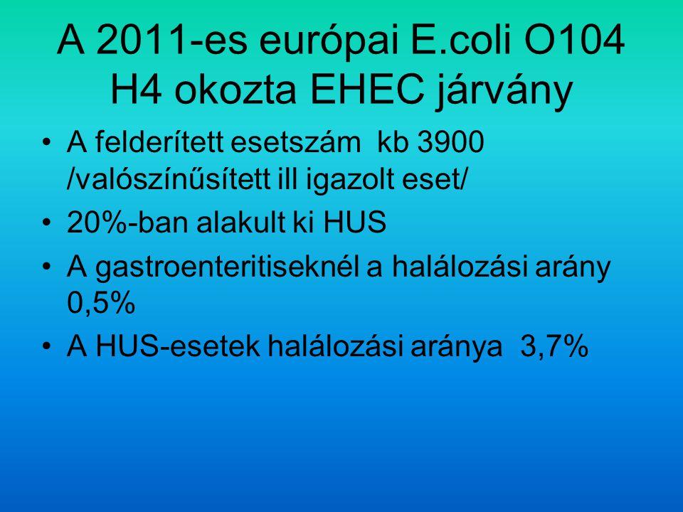 A 2011-es európai E.coli O104 H4 okozta EHEC járvány A felderített esetszám kb 3900 /valószínűsített ill igazolt eset/ 20%-ban alakult ki HUS A gastroenteritiseknél a halálozási arány 0,5% A HUS-esetek halálozási aránya 3,7%