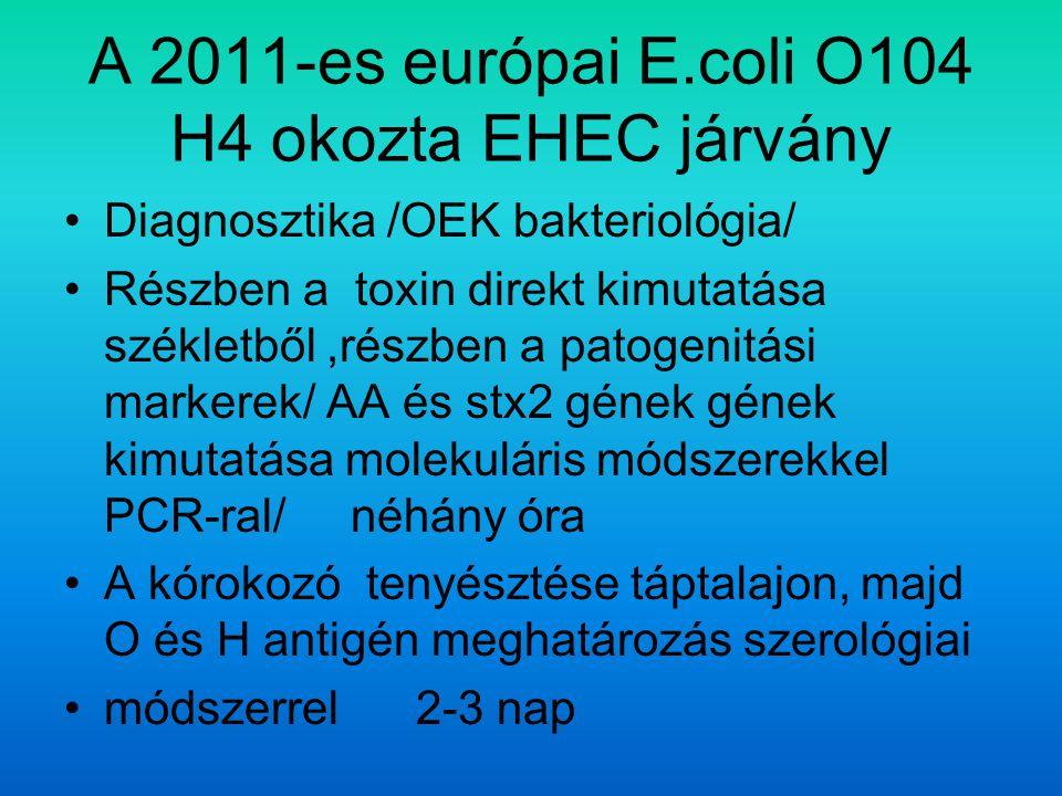 A 2011-es európai E.coli O104 H4 okozta EHEC járvány Diagnosztika /OEK bakteriológia/ Részben a toxin direkt kimutatása székletből,részben a patogenitási markerek/ AA és stx2 gének gének kimutatása molekuláris módszerekkel PCR-ral/ néhány óra A kórokozó tenyésztése táptalajon, majd O és H antigén meghatározás szerológiai módszerrel 2-3 nap