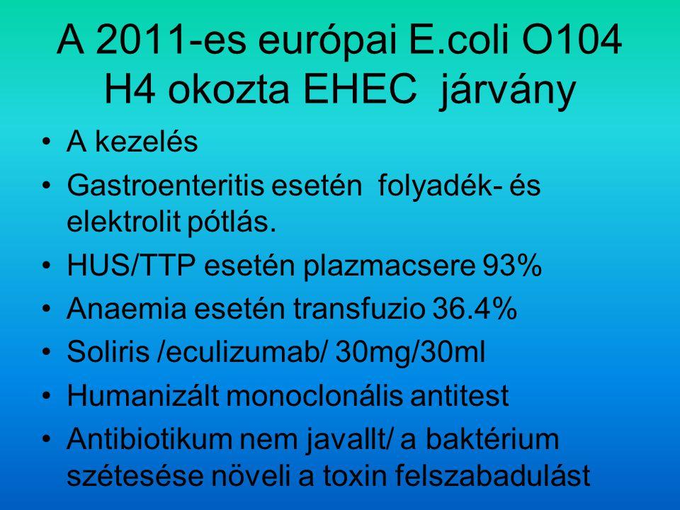 A 2011-es európai E.coli O104 H4 okozta EHEC járvány A kezelés Gastroenteritis esetén folyadék- és elektrolit pótlás.