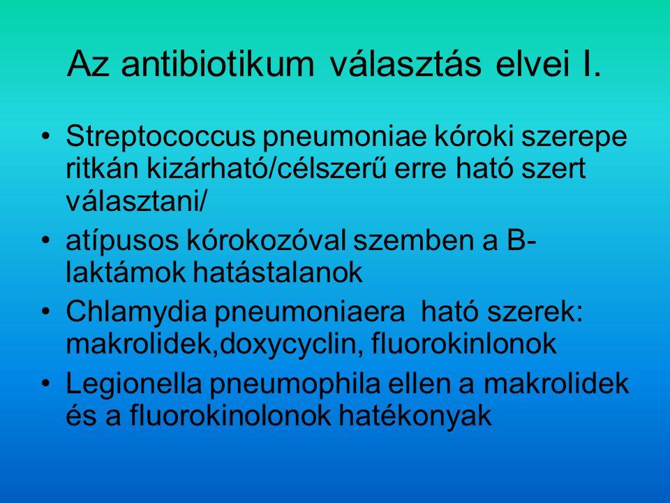 Az antibiotikum választás elvei I.