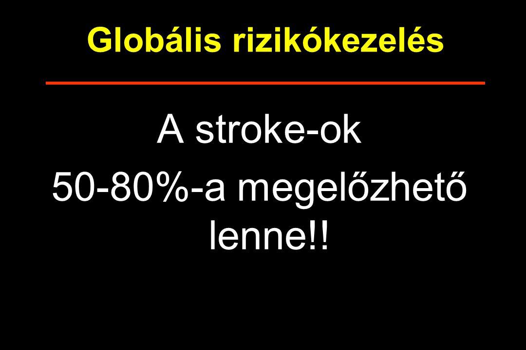 Globális rizikókezelés A stroke-ok 50-80%-a megelőzhető lenne!!