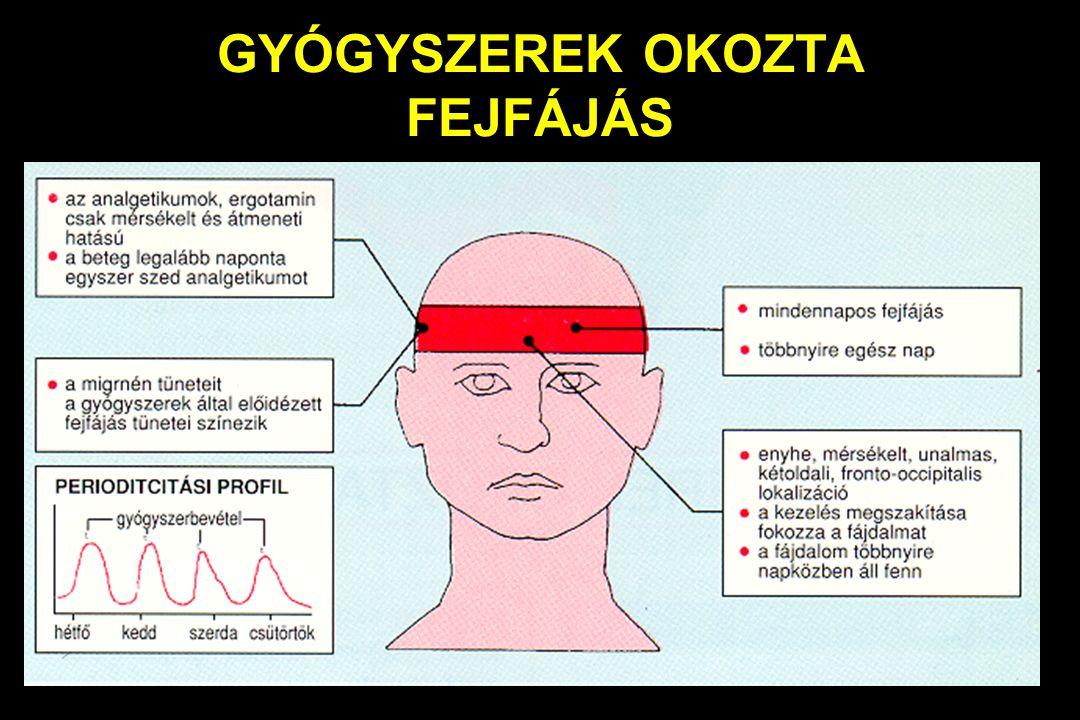 GYÓGYSZEREK OKOZTA FEJFÁJÁS