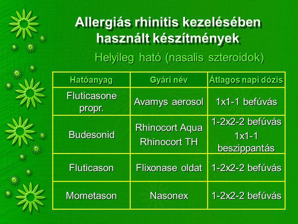 Allergiás rhinitis kezelésében használt készítmények Helyileg ható (nasalis szteroidok) Hatóanyag Gyári név Átlagos napi dózis Fluticasone propr.
