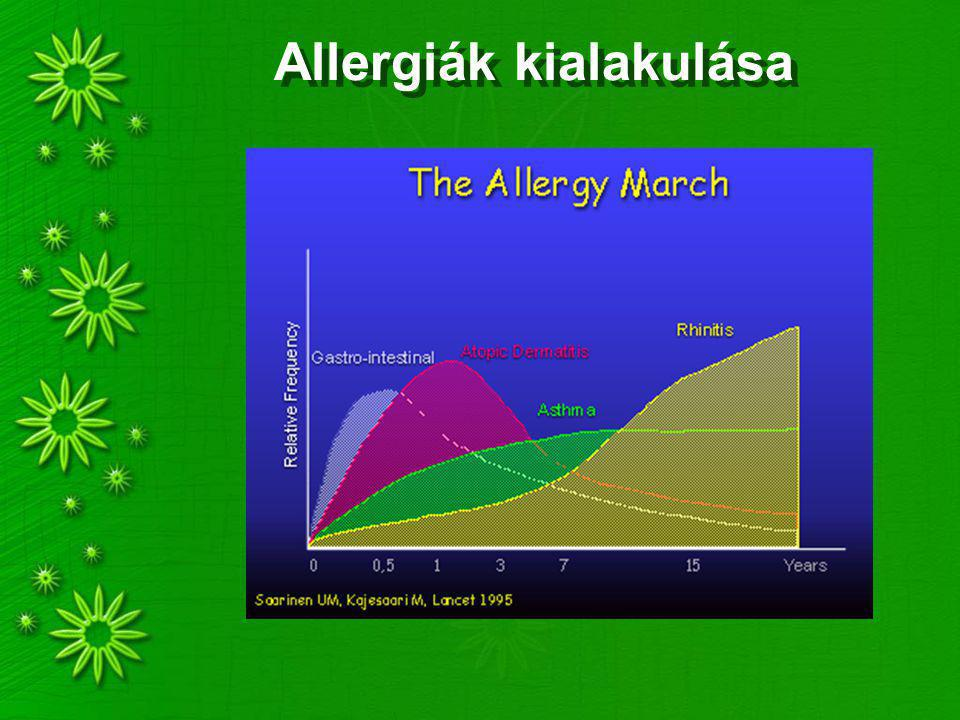 Az asztma kontroll szintek Felmérés a gondozás során GINA 2006 Kontrollált Részlegesen kontrollált (bármelyik, bármely héten ) Nem kontrollált Nappali tünet Nincs (2 vagy kevesebb/hét) Több mint 2/hét Részlegesen kontrollált asztma 3 vagy több jellemzőjének fennállása bármely héten Fizikai aktivitás korlátozottsága Nincs Bármilyen mértékű Éjszakai tünetek/ébredés Nincs Bármilyen gyakorisággal Rohamoldó szükséglet Nincs vagy minimalis Több mint 2/hét Tüdőfunkció (PEF vagy FEV1) Normál vagy közel normális Az elvárt érték vagy egyéni legjobb < 80%-a ExacerbatioNincs 1 vagy több/év Bármely héten 1