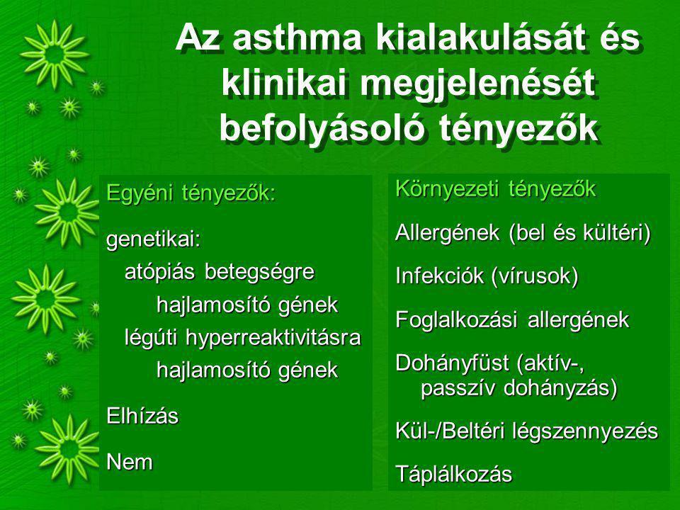 Az asthma kialakulását és klinikai megjelenését befolyásoló tényezők Egyéni tényezők: genetikai: atópiás betegségre atópiás betegségre hajlamosító gének hajlamosító gének légúti hyperreaktivitásra légúti hyperreaktivitásra hajlamosító gének hajlamosító génekElhízásNem Környezeti tényezők Allergének (bel és kültéri) Infekciók (vírusok) Foglalkozási allergének Dohányfüst (aktív-, passzív dohányzás) Kül-/Beltéri légszennyezés Táplálkozás