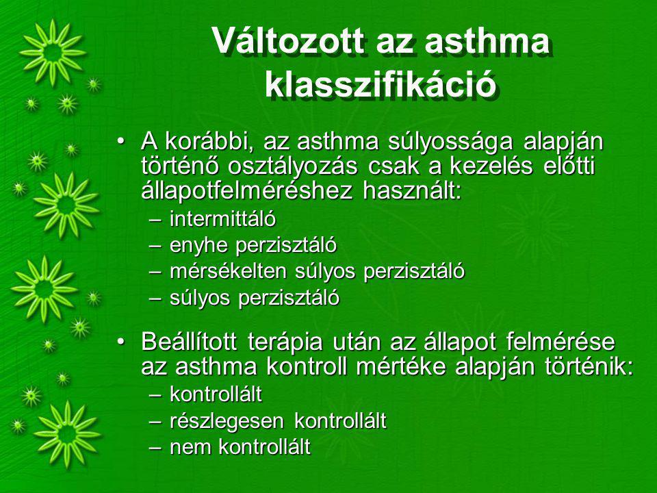 Változott az asthma klasszifikáció A korábbi, az asthma súlyossága alapján történő osztályozás csak a kezelés előtti állapotfelméréshez használt:A kor