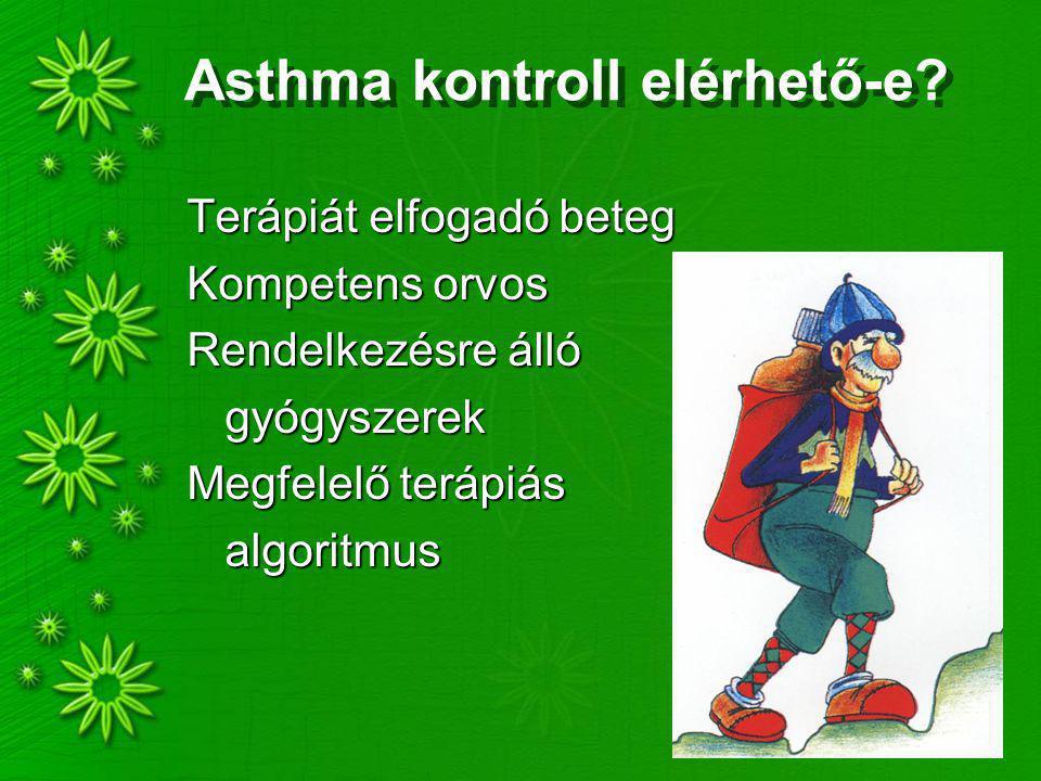 Asthma kontroll elérhető-e? Terápiát elfogadó beteg Kompetens orvos Rendelkezésre álló gyógyszerek gyógyszerek Megfelelő terápiás algoritmus algoritmu