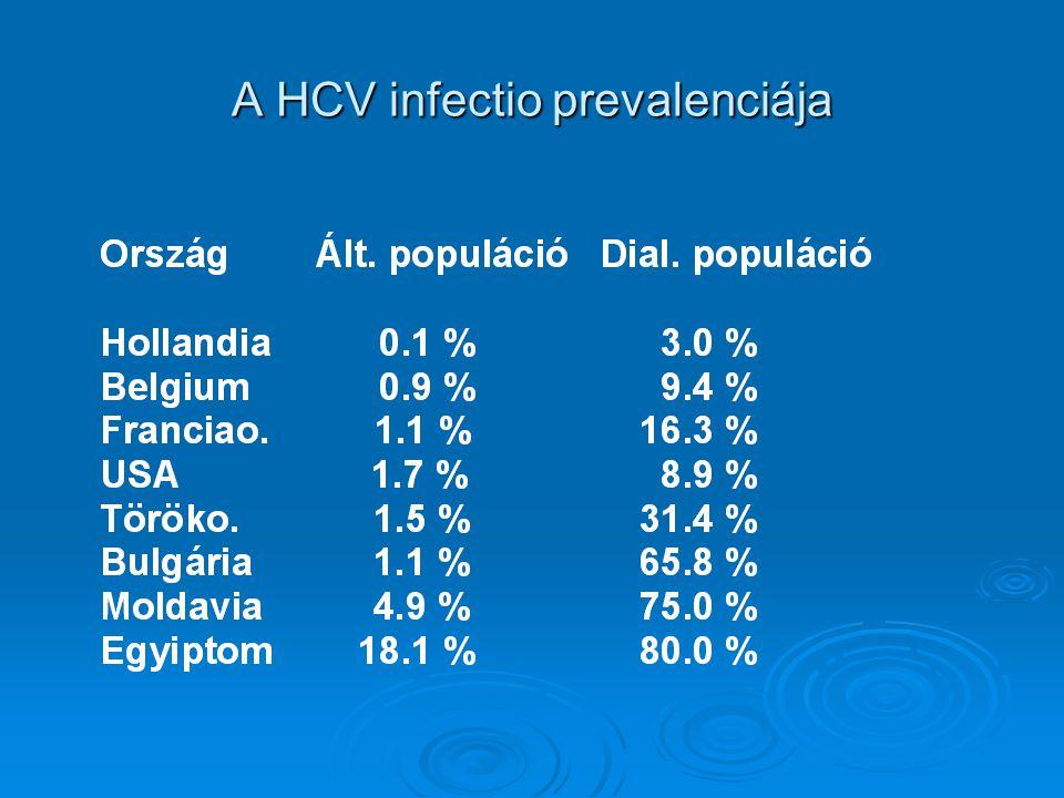 A HCV infectio prevalenciája