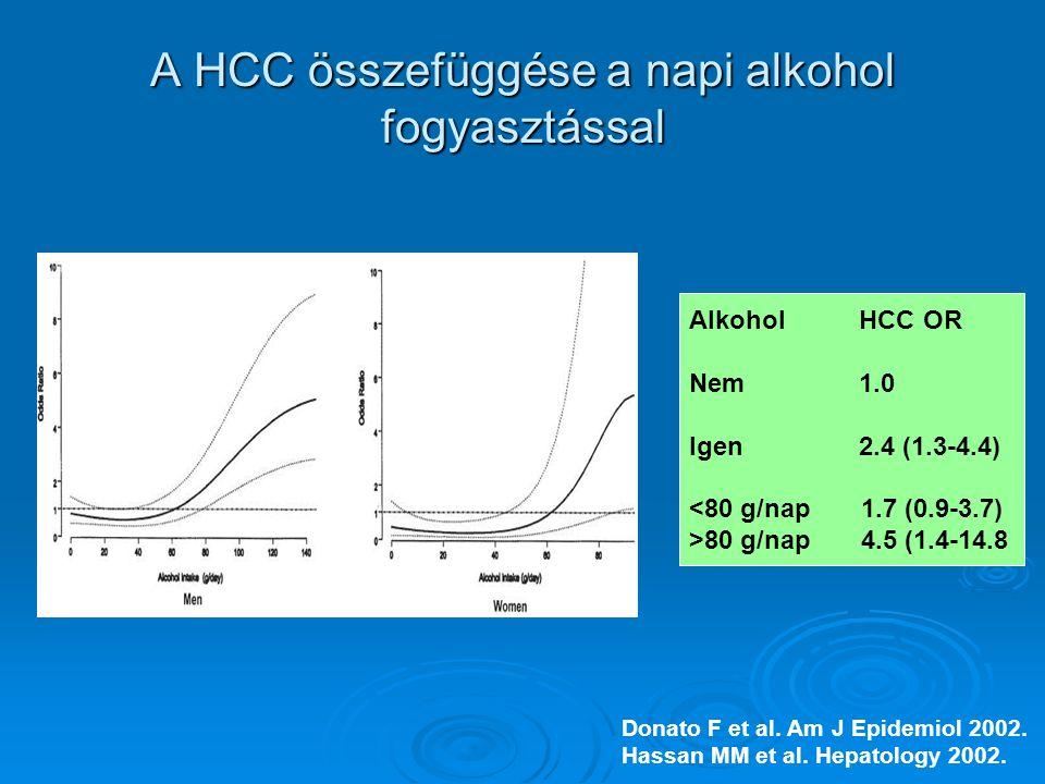 A HCC összefüggése a napi alkohol fogyasztással Donato F et al.