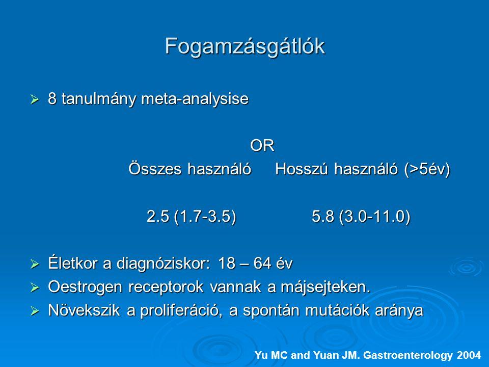 Fogamzásgátlók  8 tanulmány meta-analysise OR OR Összes használó Hosszú használó (>5év) Összes használó Hosszú használó (>5év) 2.5 (1.7-3.5) 5.8 (3.0-11.0) 2.5 (1.7-3.5) 5.8 (3.0-11.0)  Életkor a diagnóziskor: 18 – 64 év  Oestrogen receptorok vannak a májsejteken.