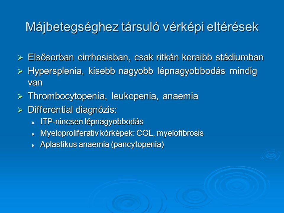 Májbetegséghez társuló vérképi eltérések  Elsősorban cirrhosisban, csak ritkán koraibb stádiumban  Hypersplenia, kisebb nagyobb lépnagyobbodás mindig van  Thrombocytopenia, leukopenia, anaemia  Differential diagnózis: ITP-nincsen lépnagyobbodás ITP-nincsen lépnagyobbodás Myeloproliferativ kórképek: CGL, myelofibrosis Myeloproliferativ kórképek: CGL, myelofibrosis Aplastikus anaemia (pancytopenia) Aplastikus anaemia (pancytopenia)