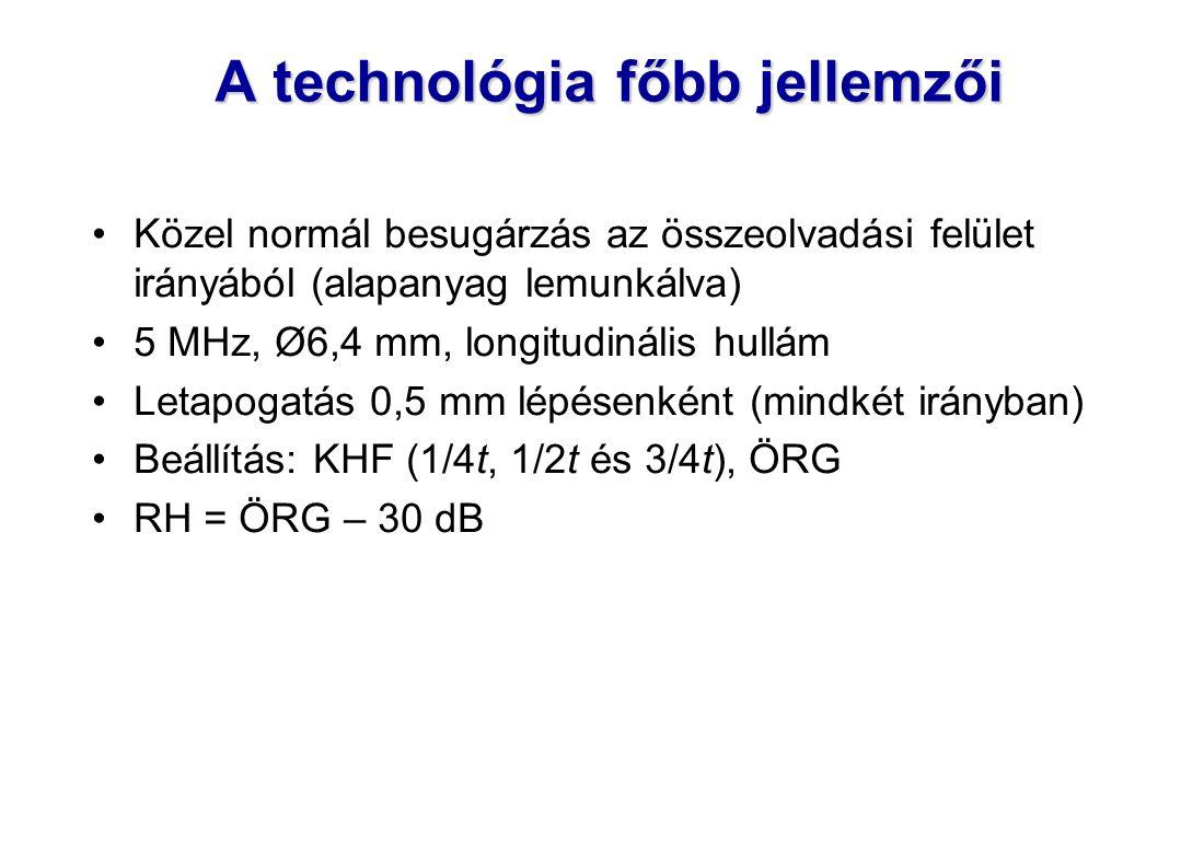 A technológia főbb jellemzői Közel normál besugárzás az összeolvadási felület irányából (alapanyag lemunkálva) 5 MHz, Ø6,4 mm, longitudinális hullám Letapogatás 0,5 mm lépésenként (mindkét irányban) Beállítás: KHF (1/4t, 1/2t és 3/4t), ÖRG RH = ÖRG – 30 dB
