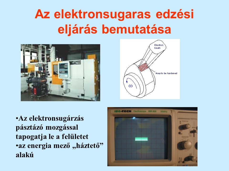 """Az elektronsugaras edzési eljárás bemutatása Az elektronsugárzás pásztázó mozgással tapogatja le a felületet az energia mező """"háztető"""" alakú"""