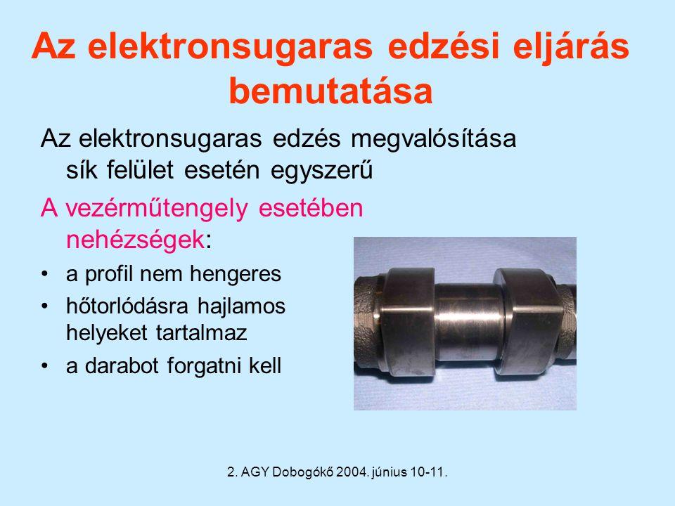2. AGY Dobogókő 2004. június 10-11. Az elektronsugaras edzési eljárás bemutatása Az elektronsugaras edzés megvalósítása sík felület esetén egyszerű A