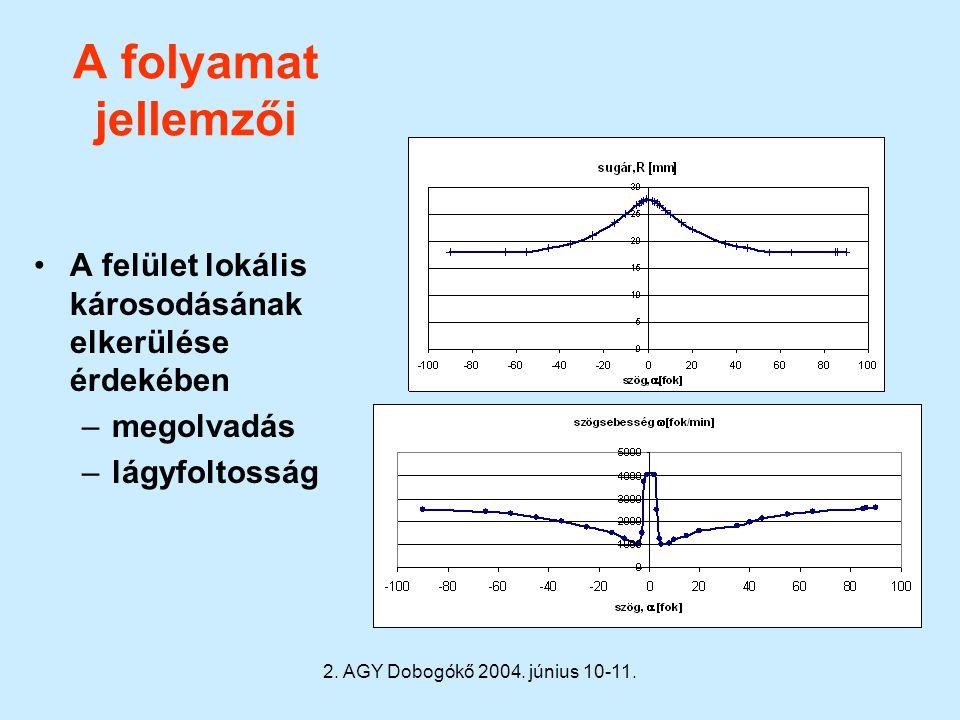 2. AGY Dobogókő 2004. június 10-11. A folyamat jellemzői A felület lokális károsodásának elkerülése érdekében –megolvadás –lágyfoltosság