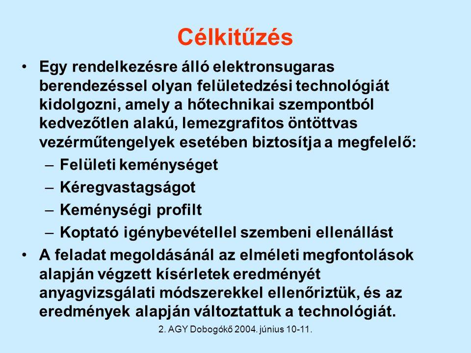 2. AGY Dobogókő 2004. június 10-11. Célkitűzés Egy rendelkezésre álló elektronsugaras berendezéssel olyan felületedzési technológiát kidolgozni, amely