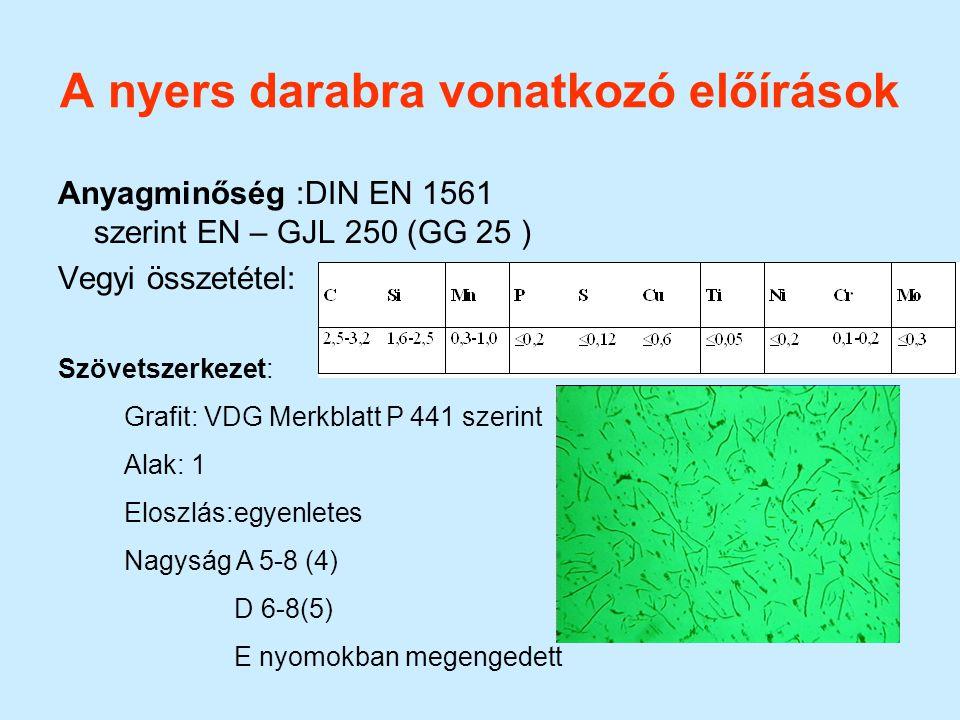 A nyers darabra vonatkozó előírások Mátrix: megengedett ferrit tartalom  20 % Keménység: 230  30 HB5/750