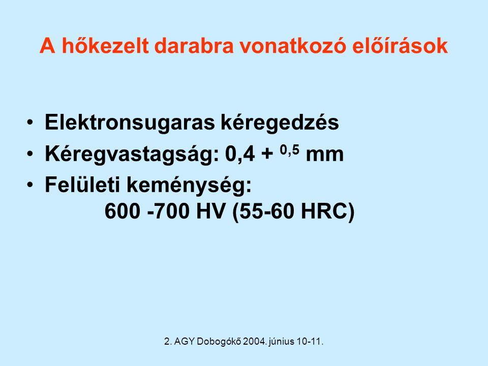 2. AGY Dobogókő 2004. június 10-11. A hőkezelt darabra vonatkozó előírások Elektronsugaras kéregedzés Kéregvastagság: 0,4 + 0,5 mm Felületi keménység: