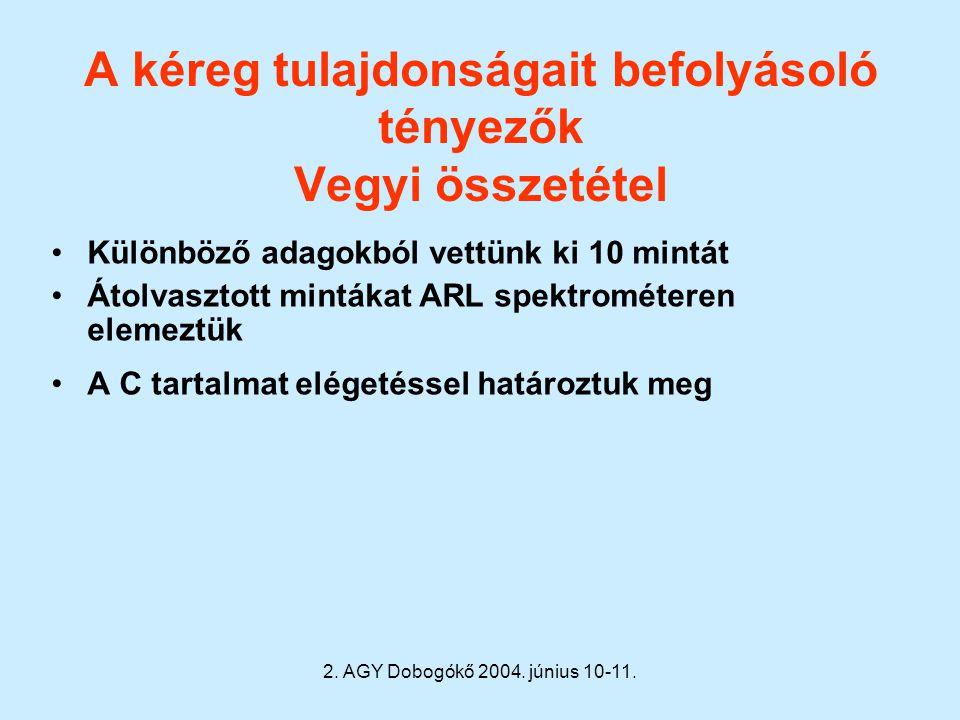 2. AGY Dobogókő 2004. június 10-11. A kéreg tulajdonságait befolyásoló tényezők Vegyi összetétel Különböző adagokból vettünk ki 10 mintát Átolvasztott