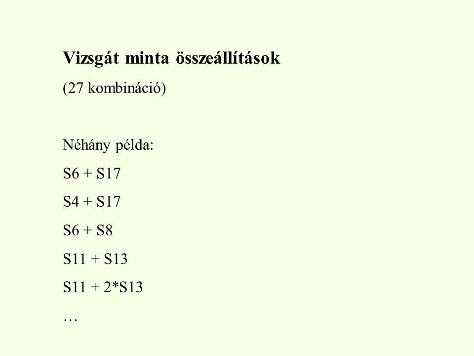 Vizsgát minta összeállítások (27 kombináció) Néhány példa: S6 + S17 S4 + S17 S6 + S8 S11 + S13 S11 + 2*S13 …