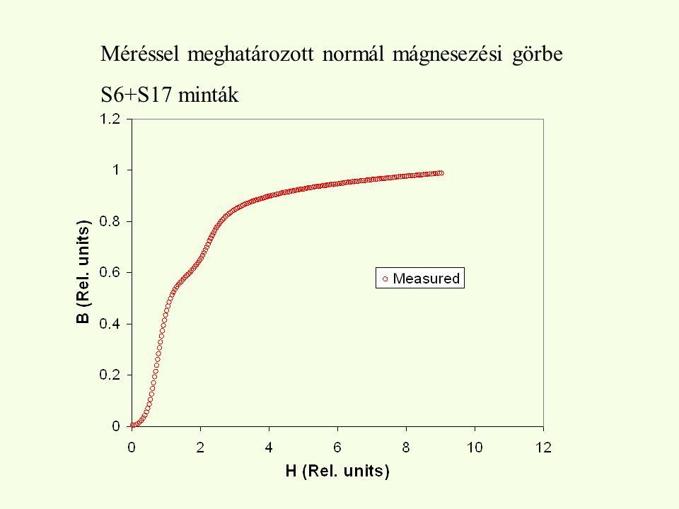 Méréssel meghatározott normál mágnesezési görbe S6+S17 minták