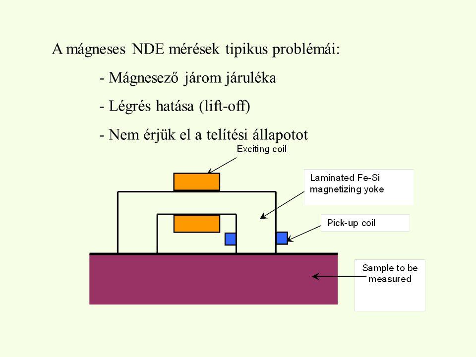 A mágneses NDE mérések tipikus problémái: - Mágnesező járom járuléka - Légrés hatása (lift-off) - Nem érjük el a telítési állapotot