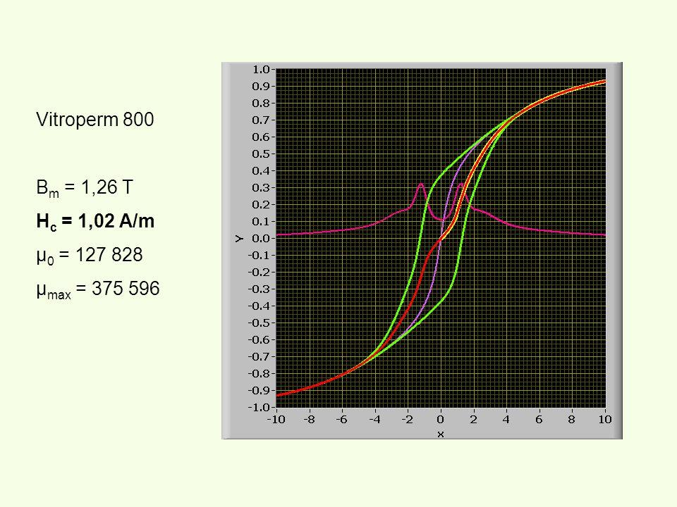 Vitroperm 800 B m = 1,26 T H c = 1,02 A/m µ 0 = 127 828 µ max = 375 596