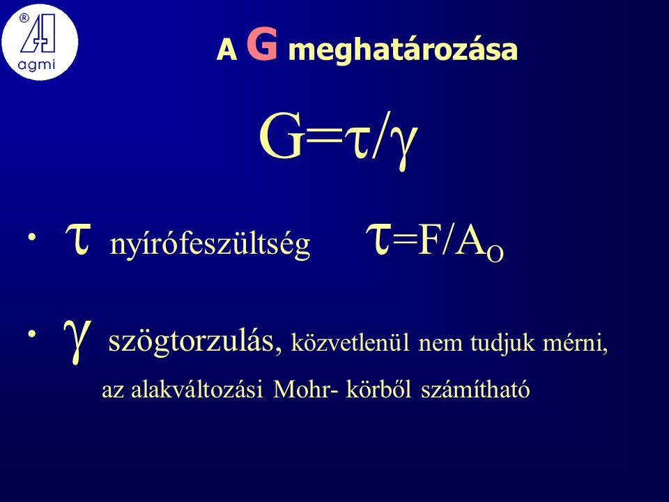 A G meghatározása G=  /   nyírófeszültség  =F/A O  szögtorzulás, közvetlenül nem tudjuk mérni, az alakváltozási Mohr- körből számítható