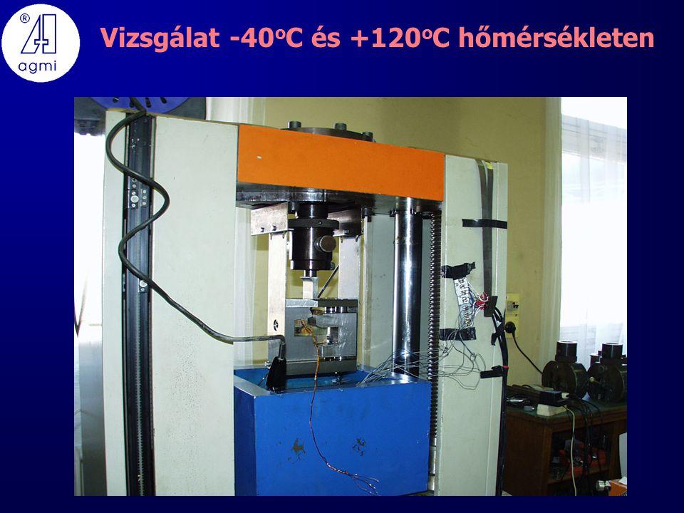 Vizsgálat -40 o C és +120 o C hőmérsékleten