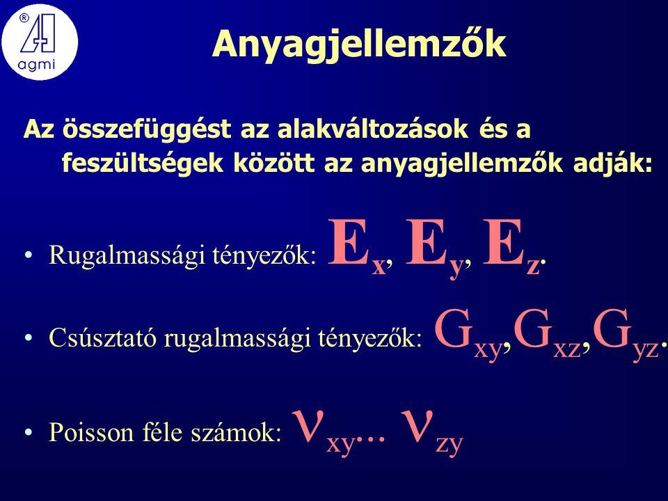 Anyagjellemzők Az összefüggést az alakváltozások és a feszültségek között az anyagjellemzők adják: Rugalmassági tényezők: E x, E y, E z.