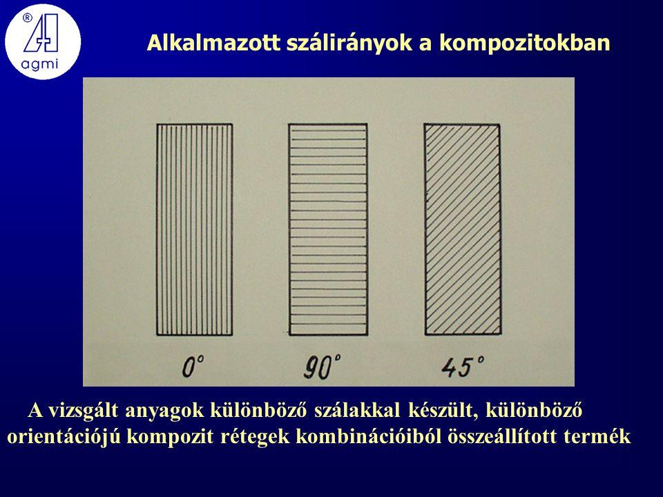 Alkalmazott szálirányok a kompozitokban A vizsgált anyagok különböző szálakkal készült, különböző orientációjú kompozit rétegek kombinációiból összeállított termék