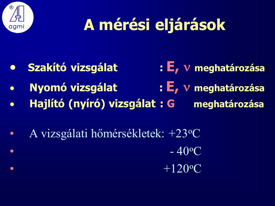 A mérési eljárások  Szakító vizsgálat : E, meghatározása  Nyomó vizsgálat : E, meghatározása  Hajlító (nyíró) vizsgálat : G meghatározása A vizsgálati hőmérsékletek: +23 o C - 40 o C +120 o C