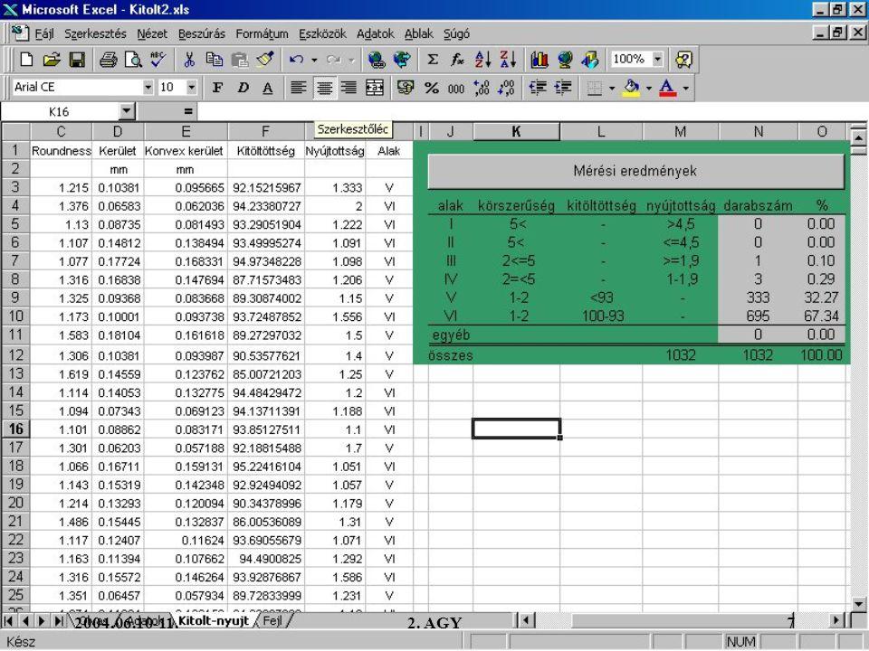 2004.06.10-11.2. AGY8 Fémes alapanyag jellemzése Nital (2%-os salétromsav)Nital (2%-os salétromsav)