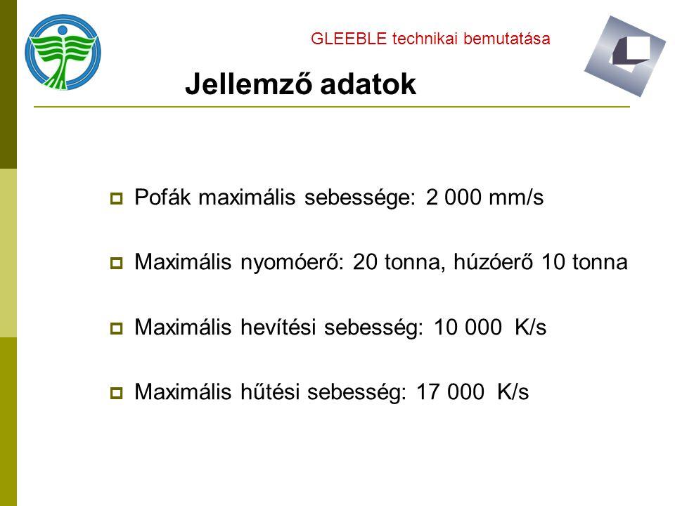 Jellemző adatok  Pofák maximális sebessége: 2 000 mm/s  Maximális nyomóerő: 20 tonna, húzóerő 10 tonna  Maximális hevítési sebesség: 10 000 K/s  Maximális hűtési sebesség: 17 000 K/s GLEEBLE technikai bemutatása