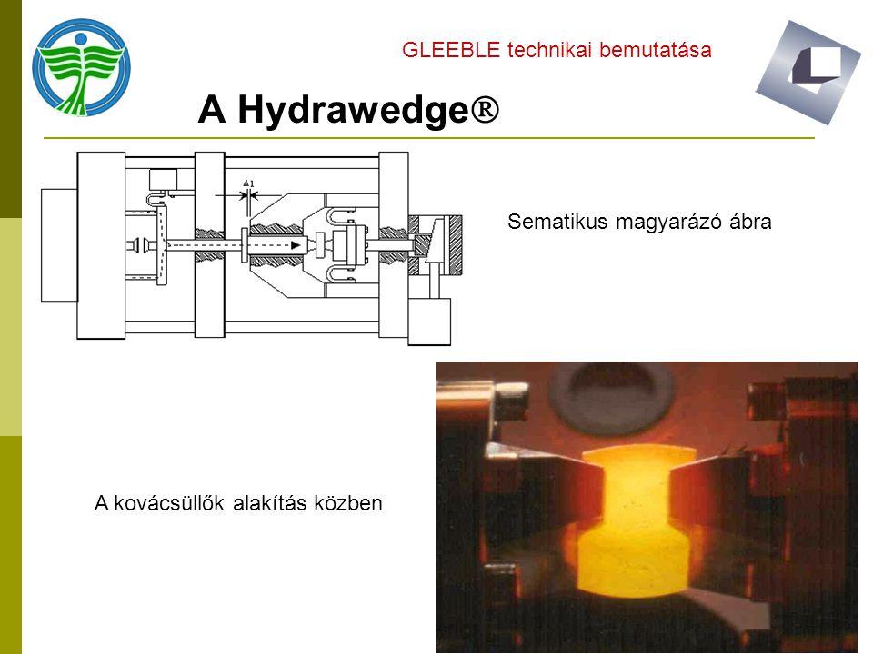 GLEEBLE technikai bemutatása A Hydrawedge  Sematikus magyarázó ábra A kovácsüllők alakítás közben