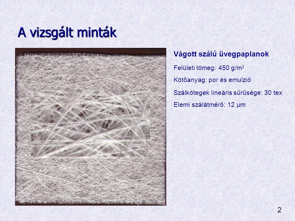 A vizsgált minták Vágott szálú üvegpaplanok Felületi tömeg: 450 g/m 2 Kötőanyag: por és emulzió Szálkötegek lineáris sűrűsége: 30 tex Elemi szálátmérő: 12 µm 2