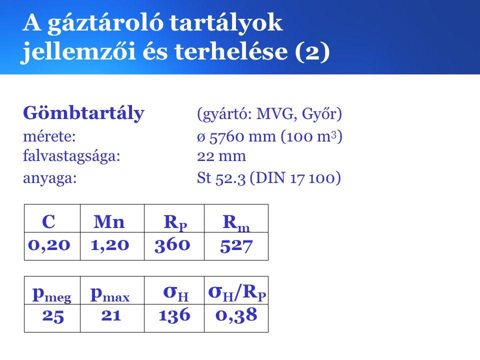 A gáztároló tartályok jellemzői és terhelése (2) Gömbtartály (gyártó: MVG, Győr) mérete:ø 5760 mm (100 m 3 ) falvastagsága: 22 mm anyaga:St 52.3 (DIN