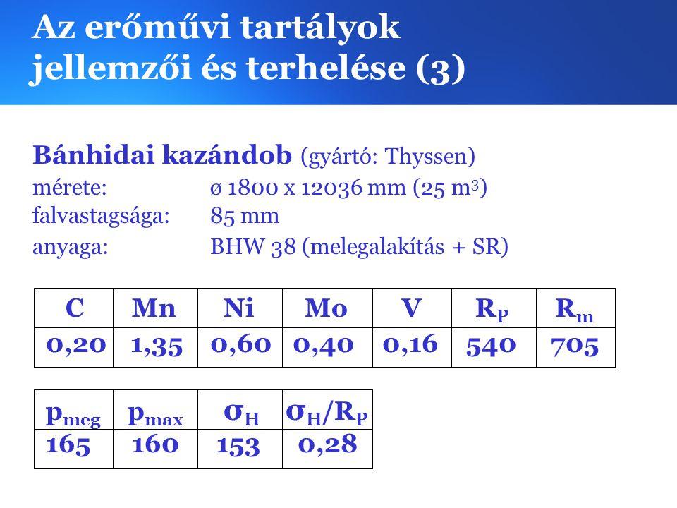 Az erőművi tartályok jellemzői és terhelése (3) Bánhidai kazándob (gyártó: Thyssen) mérete:ø 1800 x 12036 mm (25 m 3 ) falvastagsága: 85 mm anyaga:BHW