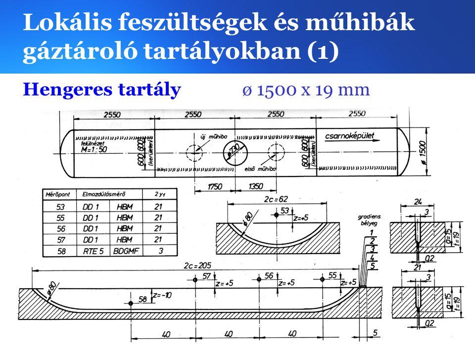 Lokális feszültségek és műhibák gáztároló tartályokban (1) Hengeres tartály ø 1500 x 19 mm