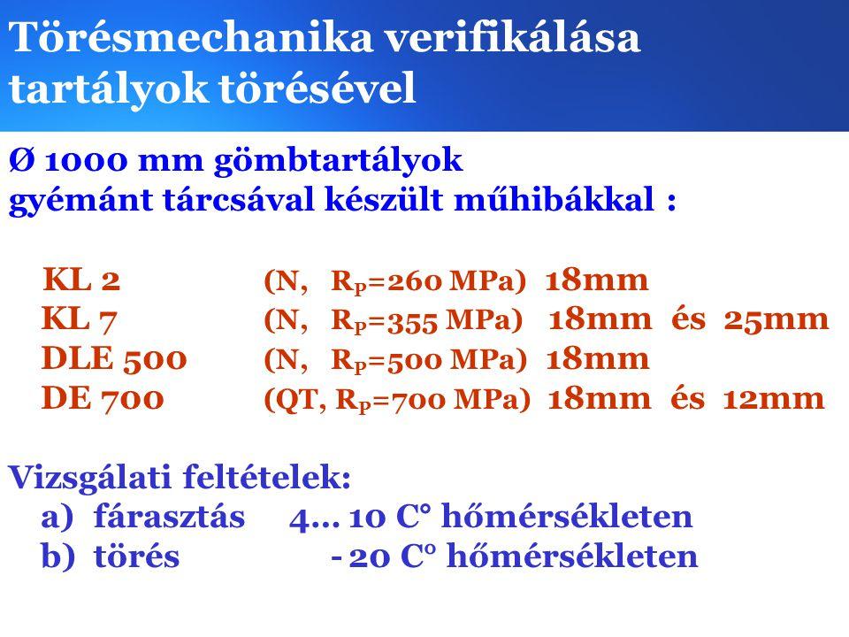 Törésmechanika verifikálása tartályok törésével Ø 1000 mm gömbtartályok gyémánt tárcsával készült műhibákkal : KL 2 (N, R P =260 MPa) 18mm KL 7 (N, R