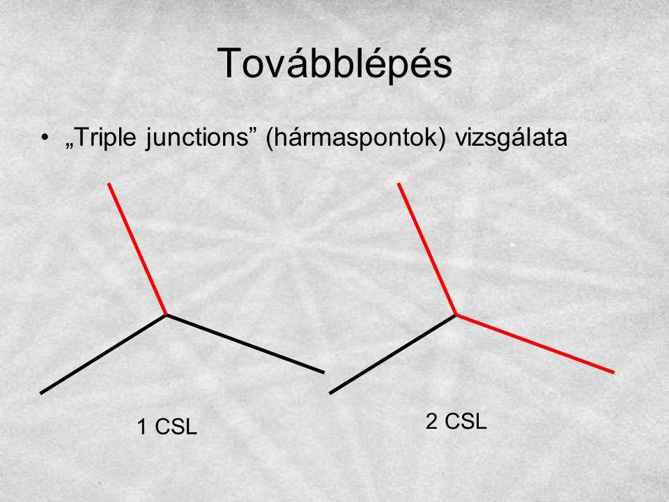 """Továbblépés """"Triple junctions"""" (hármaspontok) vizsgálata 1 CSL 2 CSL"""