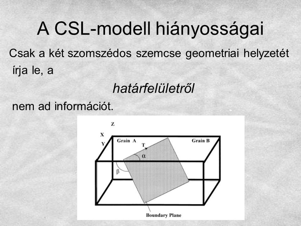 A CSL-modell hiányosságai Csak a két szomszédos szemcse geometriai helyzetét írja le, a határfelületről nem ad információt.