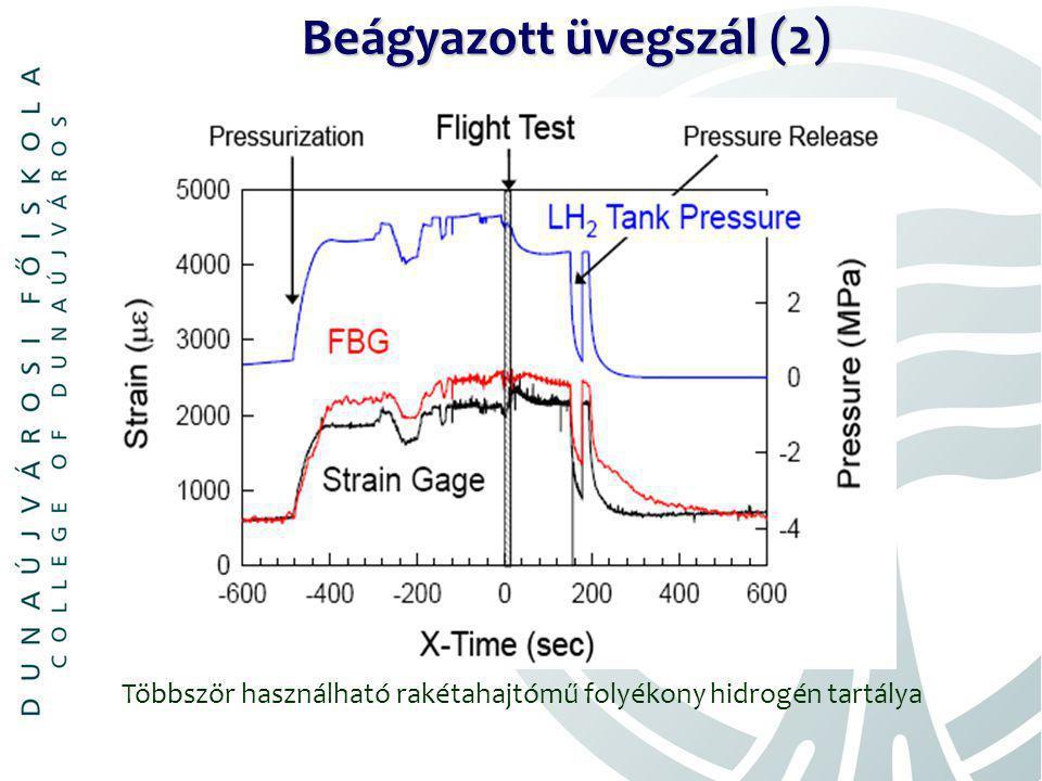 Beágyazott üvegszál (2) Többször használható rakétahajtómű folyékony hidrogén tartálya