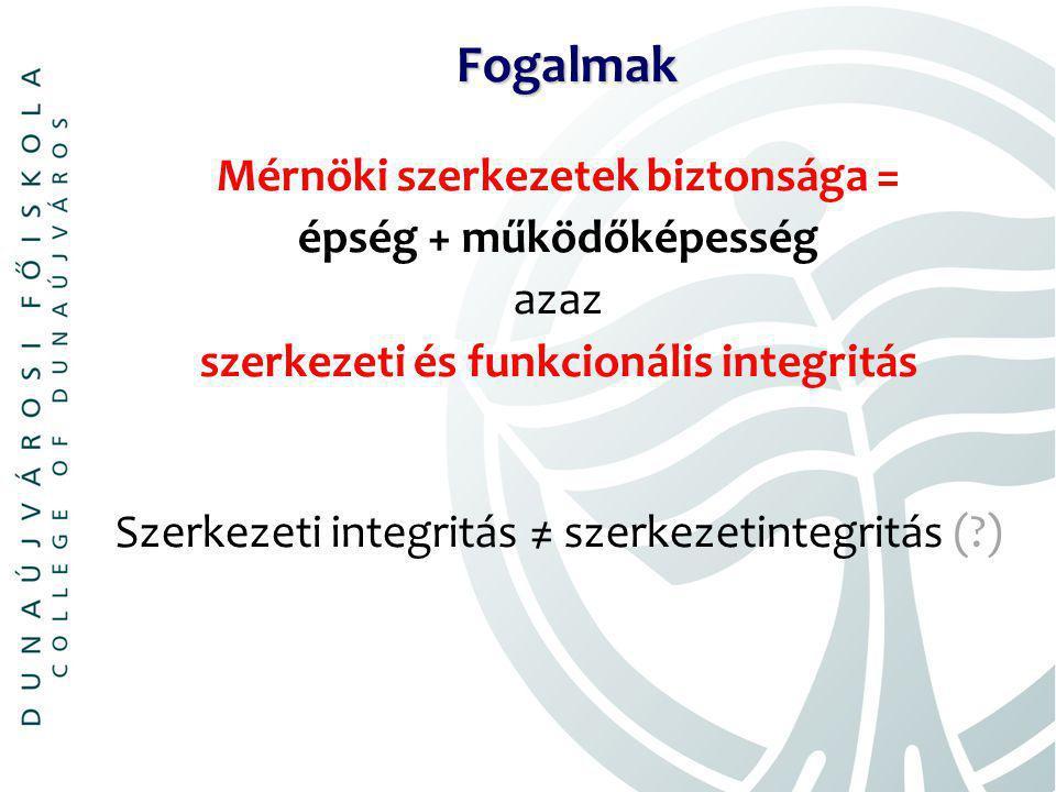 Fogalmak Mérnöki szerkezetek biztonsága = épség + működőképesség azaz szerkezeti és funkcionális integritás Szerkezeti integritás ≠ szerkezetintegritás ( )