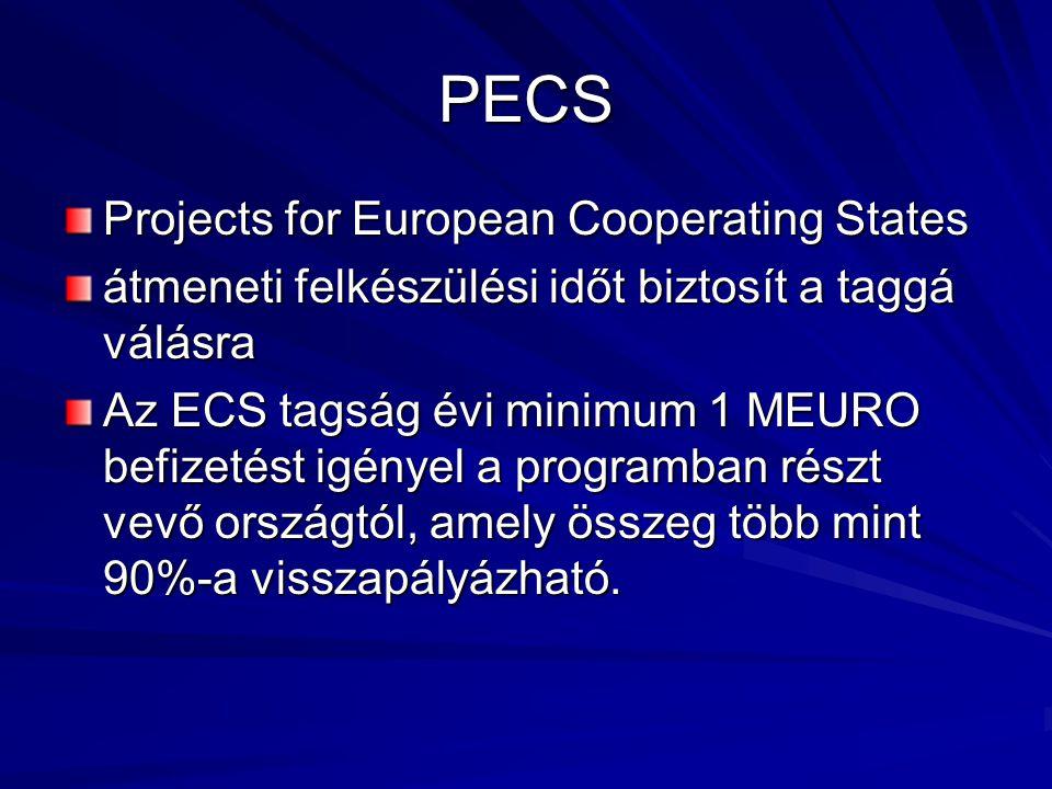 PECS Projects for European Cooperating States átmeneti felkészülési időt biztosít a taggá válásra Az ECS tagság évi minimum 1 MEURO befizetést igényel a programban részt vevő országtól, amely összeg több mint 90%-a visszapályázható.